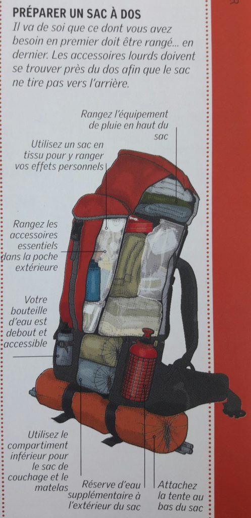 Préparer sac à dos