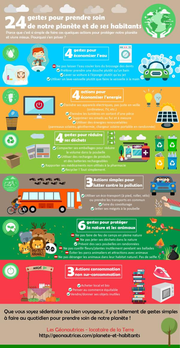 Infographie écologie : 24 gestes pour prendre soin de notre planète et de ses habitants