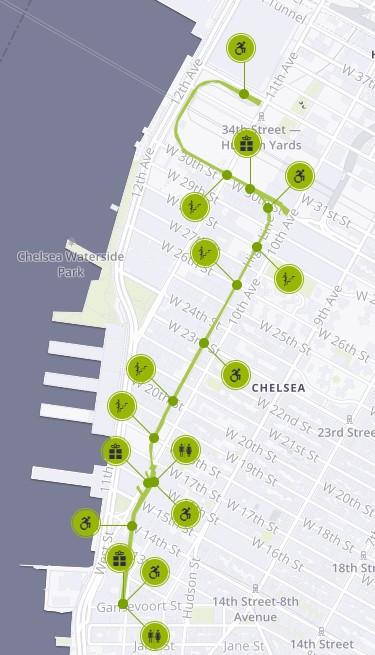 Plan d'accès à la Highline de New York