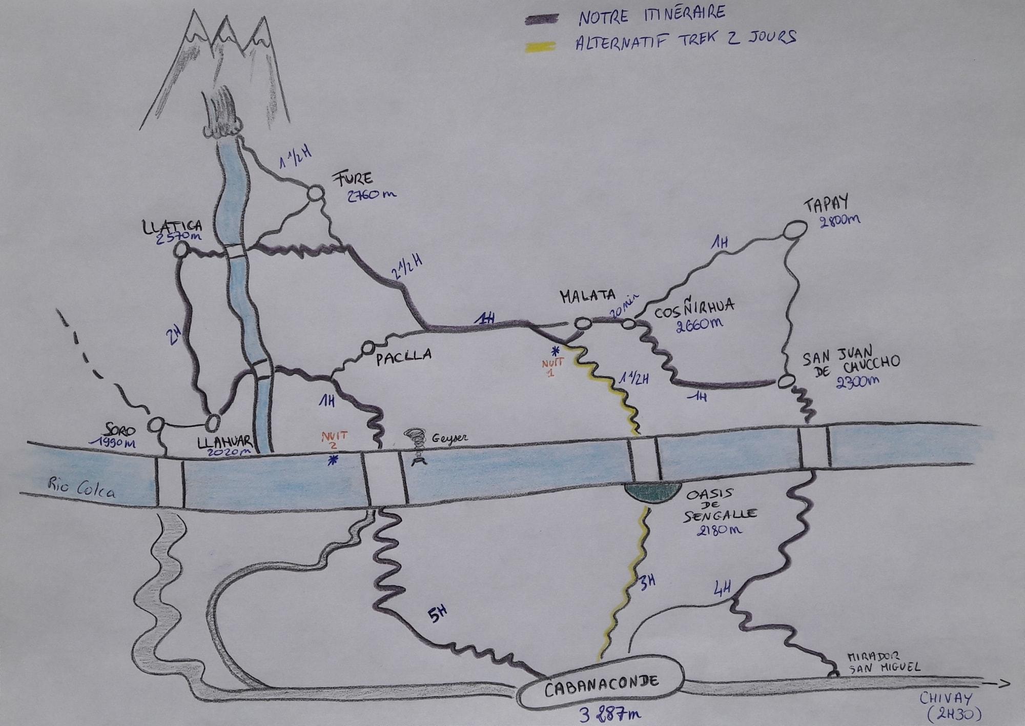 Itinéraire trek Canyon de Colca