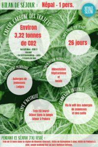 Bilan écologique de séjour au Népal : calcul carbone, alimentation, activités, etc. #bilancarbone #nepal #voyage