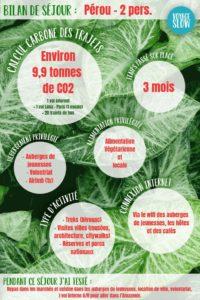 Bilan écologique de séjour au Pérou : calcul carbone, alimentation, activités, etc. #bilancarbone #perou #voyage